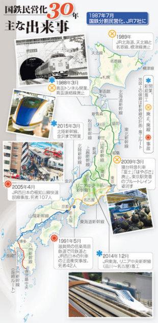 旧国鉄分割・民営化30年:時事ドットコム
