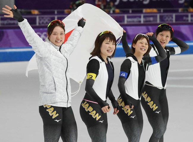 女子 スピード スケート
