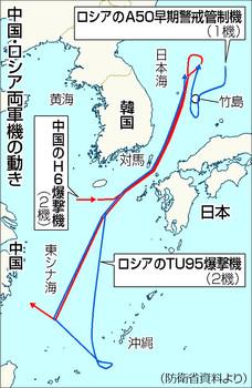 中ロ、日米韓を揺さぶりか=竹島領空侵犯に-日本政府:時事ドットコム