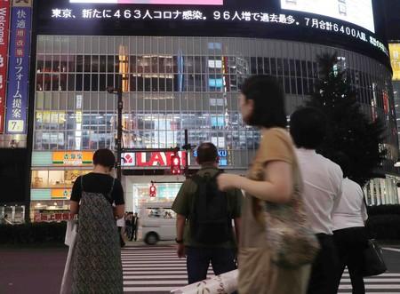 コロナ ウイルス 最新 東京